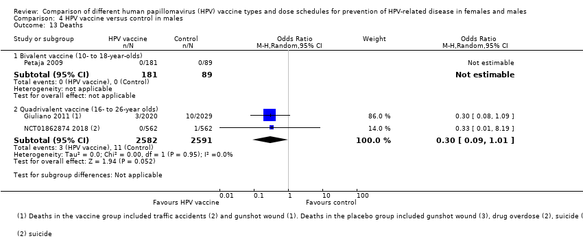 hpv and head and neck cancer a descriptive update enterobiasis behandlung