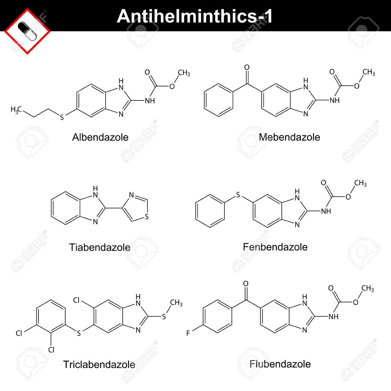 anthelmintic drugs medicinal chemistry cancer col uterin complicatii