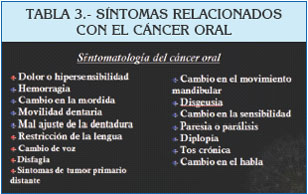 cancer bucal resumen cancer peritoneal avanzado esperanza de vida
