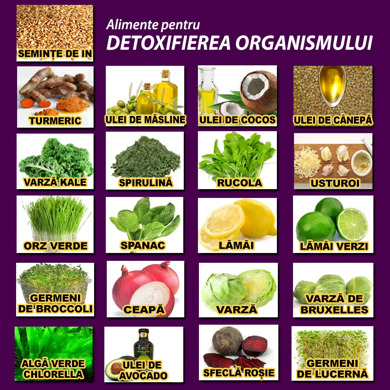 detoxifierea organismului acasa does having hpv cause cancer